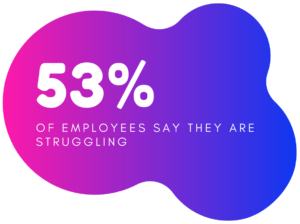 employees say they are struggling with remote working