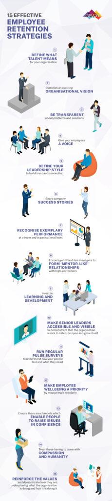 Infographic-EmployeeRetentionStrategies